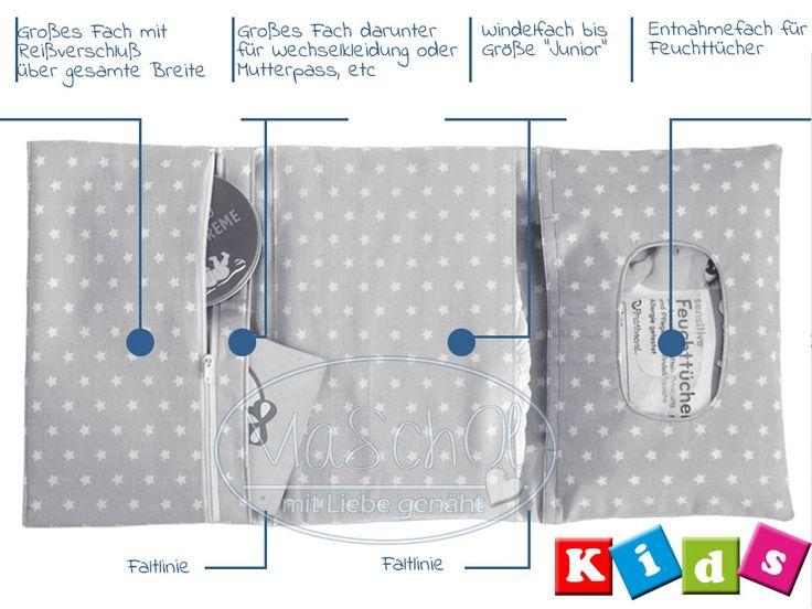 Skizze Windeltasche Wickeltasche                                                                                                                                                     Mehr