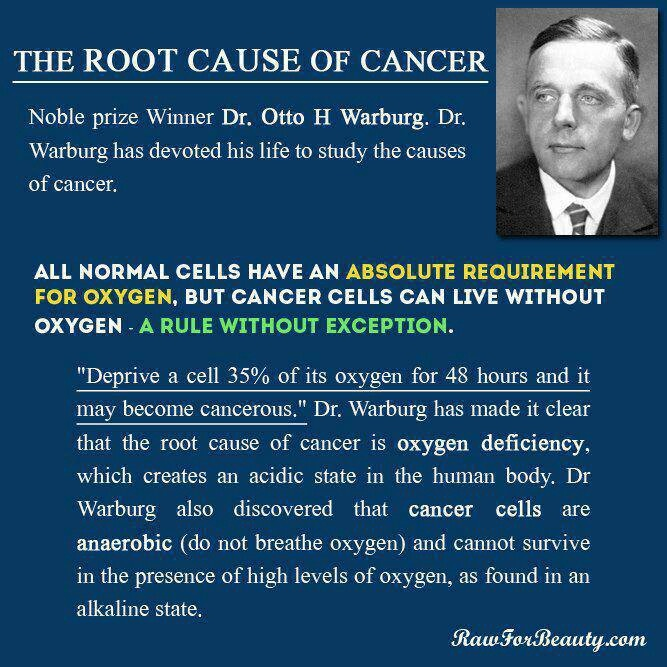 Think about it. In 1931 Dr. Otto Warburg won the Nobel Prize for his discovery that the root cause of cancer was acidosis (too much acid in the body fluids) and hypoxia (oxygen deficiency). Research that Dr. Warburg conducted 8 years earlier revealed that cancer cells are anaerobic and cannot survive in the presence of high levels of oxygen.