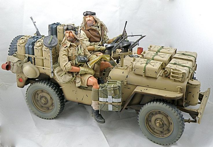 Jeep Willys 1/35 Scale Model. Depicted are the Desert Rats of WW2.