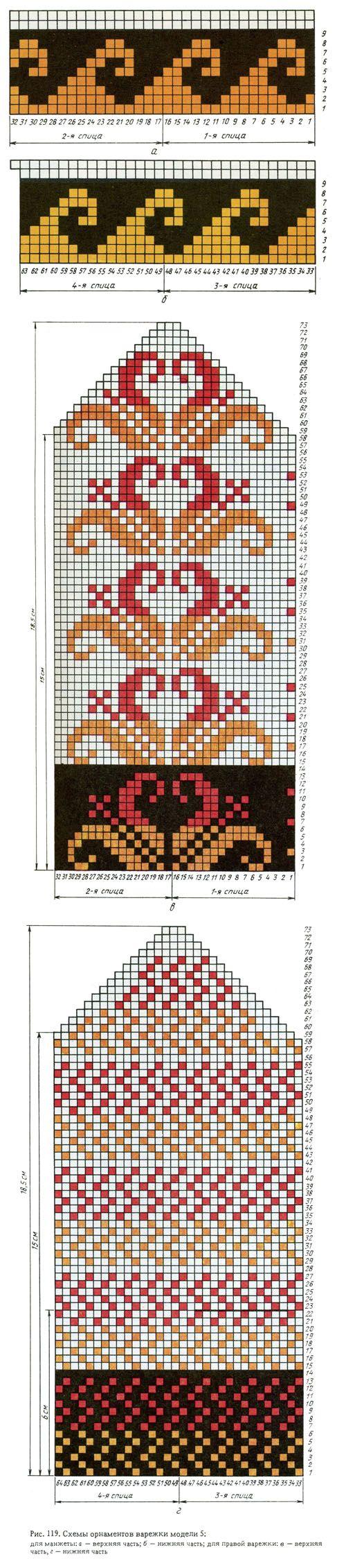 Modeller av produkter med ornamenter / votten med frynser (modell 5) / Del 2
