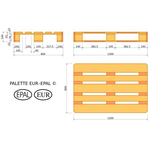 17 best ideas about euro pallet size on pinterest euro - Dimension palette europeenne ...