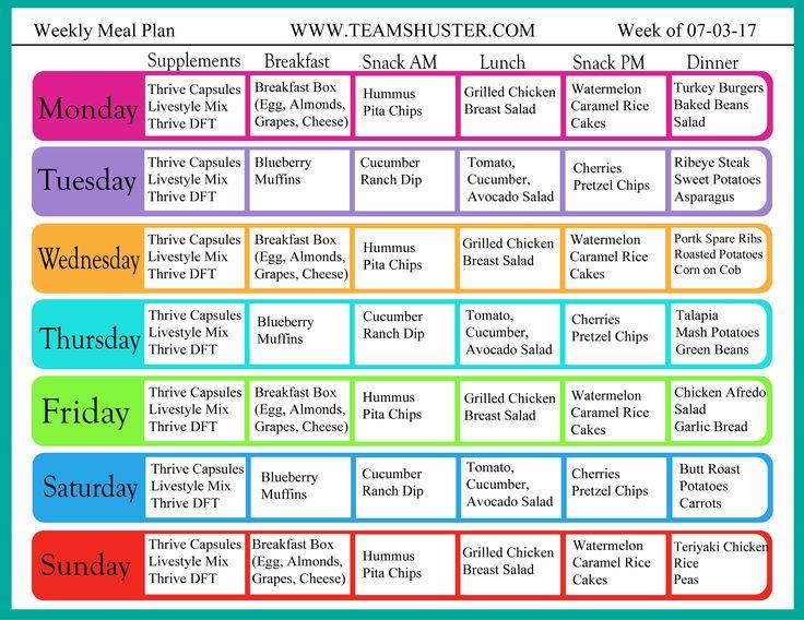 Best Menu Planning Images On   Meal Prep Weekly Meal