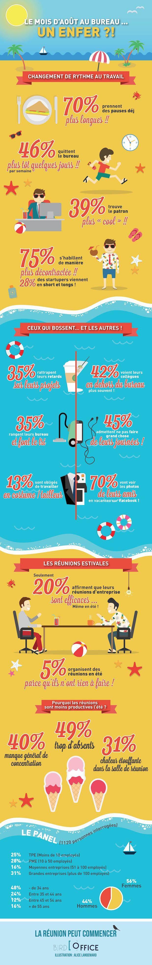 Infographie RH : l'été au taf !