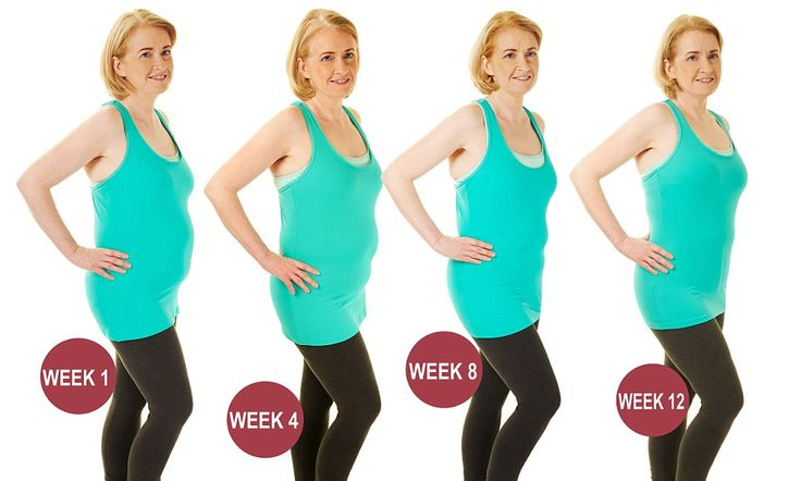 'I had a mummy tummy for 12 years... and lost it in 12 weeks': It's the bump many mums can never shift. But it CAN be done - and you start b...