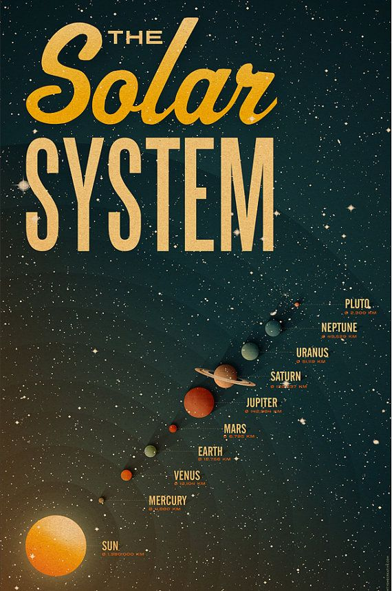Solar System 13 x 19 Vintage Poster Retro by twenty21onecreative