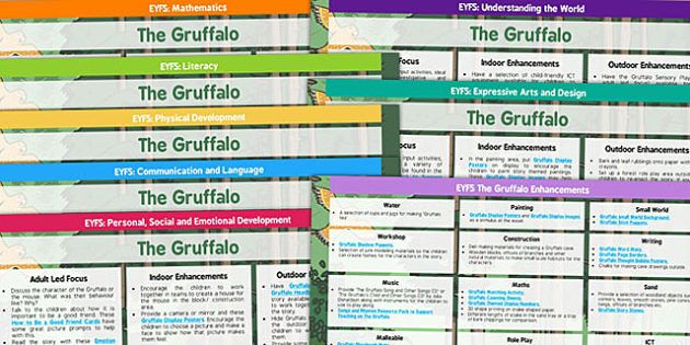 EYFS Lesson Plan and Enhancement Ideas to Support Teaching on The Gruffalo