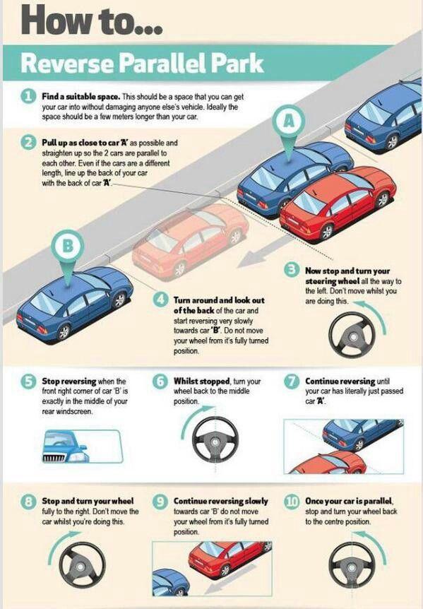 Parallel Parking Reverse