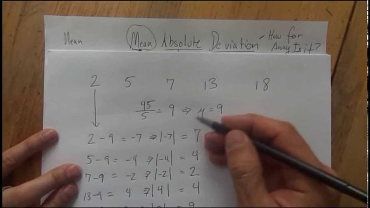 how to find mean absolute deviation in math
