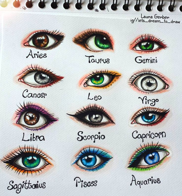 """""""I drew the signs as eyes Double tap yours and comment if your eye is like your sign❤Hope you like it☺"""""""