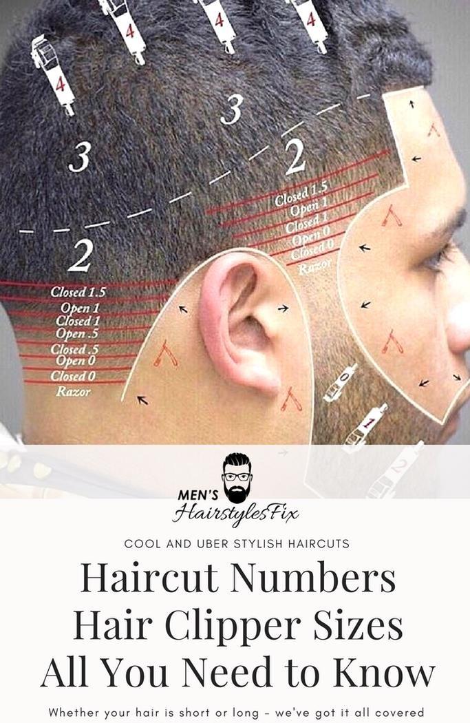 Haircut Numbers Hair Clipper Sizes All You Need To Know Hair Clipper Sizes Hair Clippers Stylish Haircuts