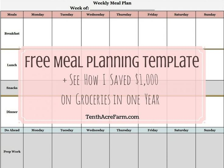 Best 25+ Meal planning templates ideas on Pinterest Meal - weekly meal plan
