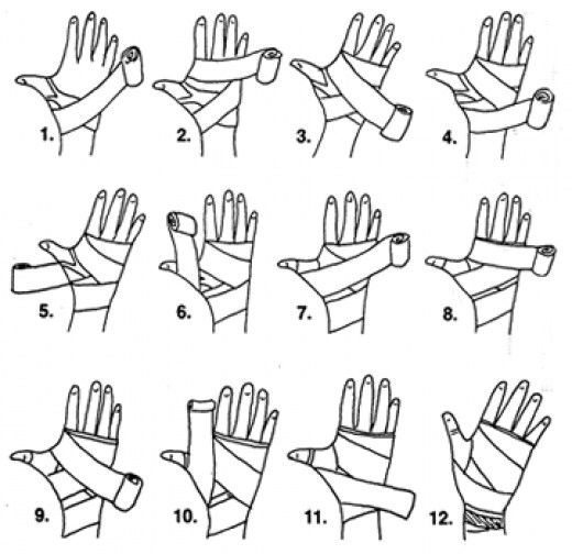 How to well wrap your hand.                                                                                                                                                                                 More