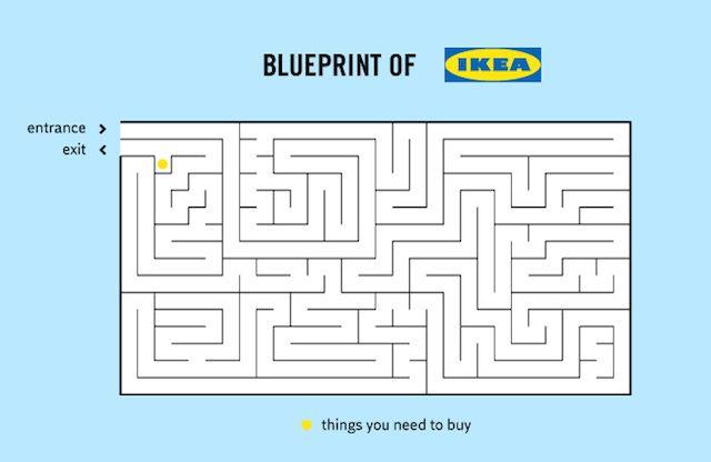 30. IKEA Gutschein