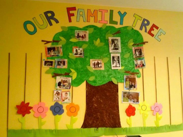 Our family tree. Classroom decoration.