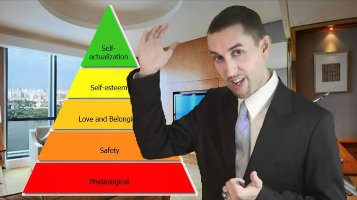 Abraham Maslow's Hierarchy of Needs: Humanistic Psychology and Self-Actu... best best 4 min