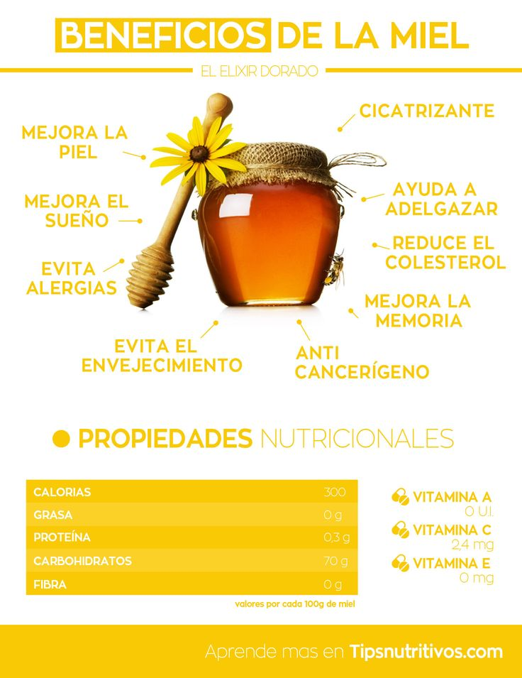 This info graphic talks about the benefits of honey. It says that eating honey can improve your memory, your sleep, and your skin.