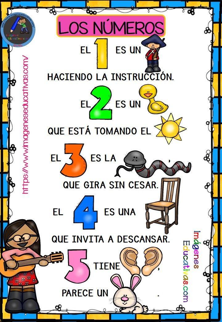 Los Numeros En Canciones Con Pictogramas Para Educacion Infantil Y Preescolar Letras De Canciones Infantiles Lectura Cortas Para Ninos Canciones Infantiles Preescolar