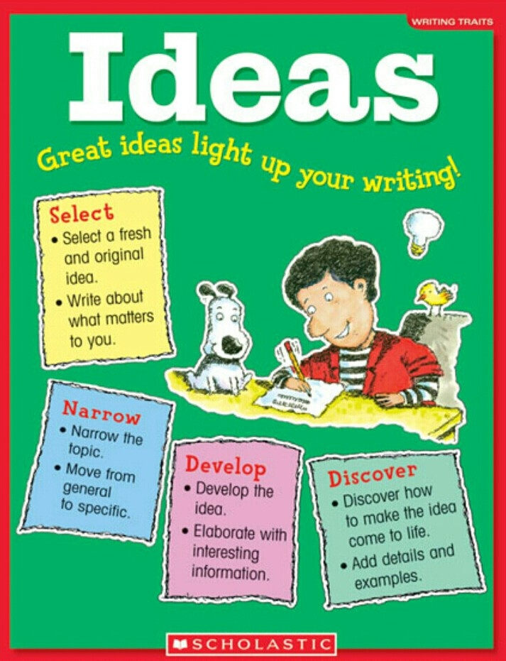 61 writing traits lessons Why has the 6+1 trait model had such a tremendous impact on writing instruction because it works it allows teachers to pinpoint students' strengths and weaknesses.