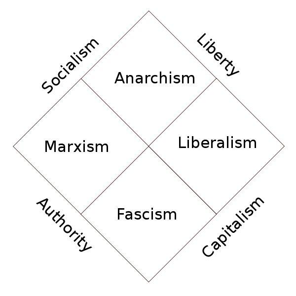 Politicalquad en