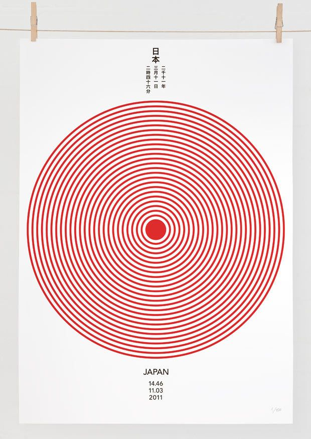 """Japan"" Lithographic Art Print by Editions"