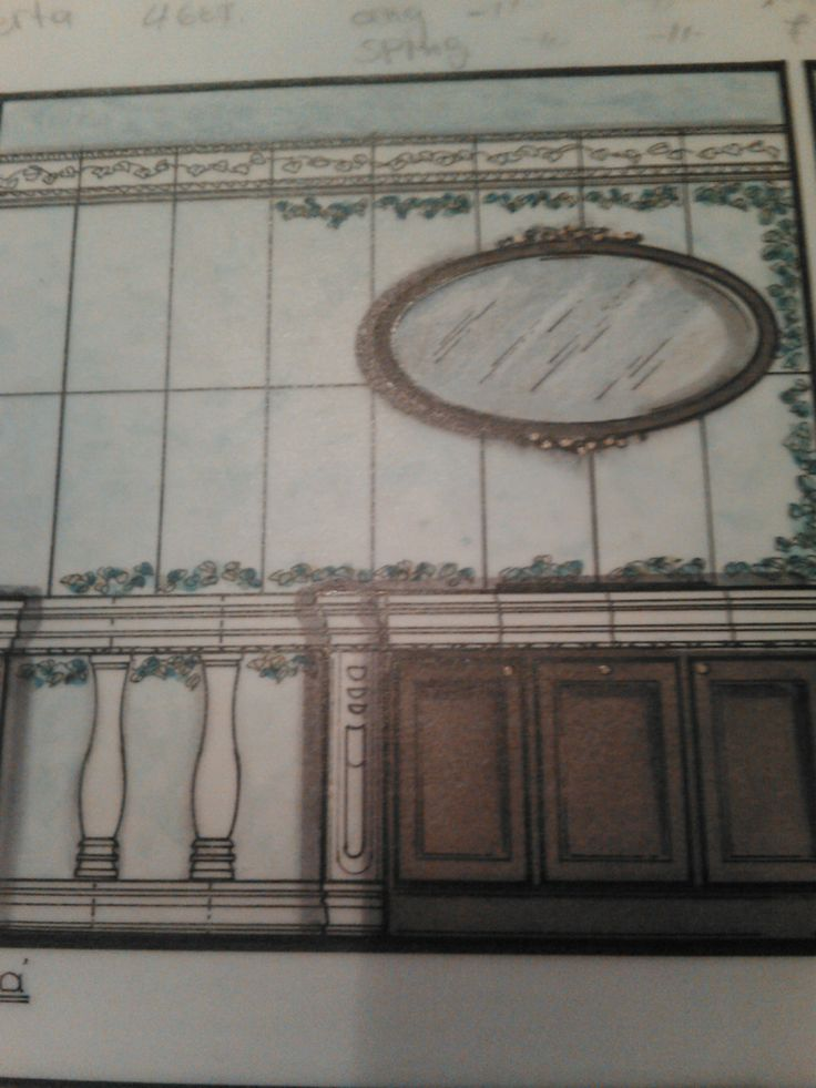 aspect of bathroom design!!!!