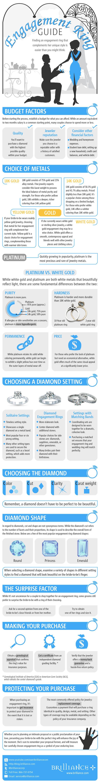 861 best engagement rings images on Pinterest
