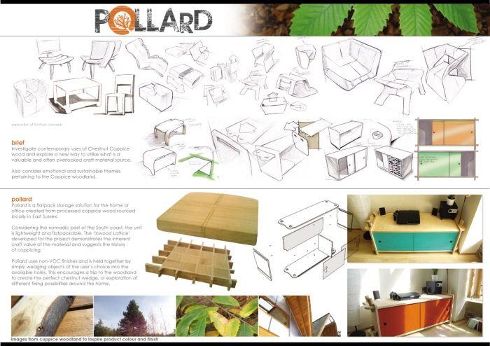 Product Design Portfolio by Oli Sparrow at Coroflot.com