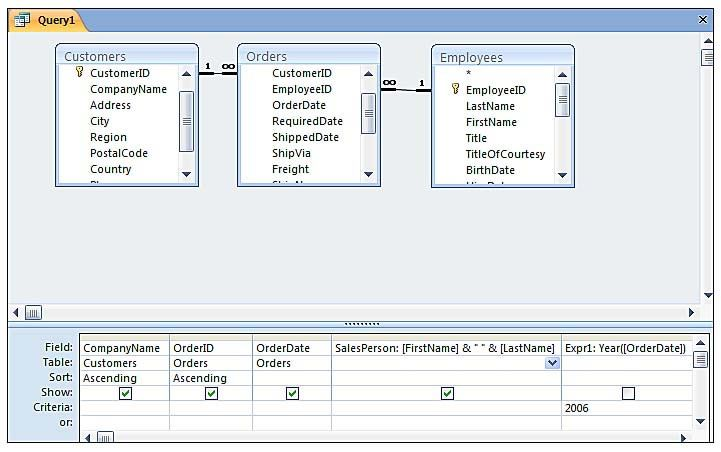 relational database design | Chapter 4: Exploring Relational Database Theory and Practice - Page 5 ...