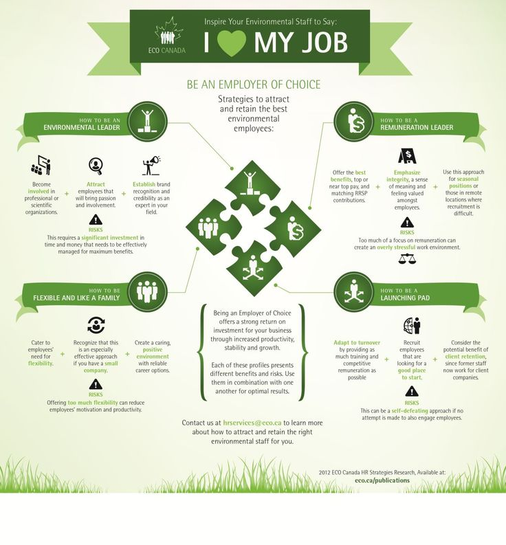 220 best Human Resources images on Pinterest Human resources - optimal resume rasmussen