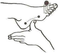 Muskelverspannungen an Nacken und Schultern (Body Beauty Tips)
