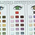 Si j'ai les yeux bleus : en peinture, la couleur complémentaire du bleu est le jaune. Mais comme il n'est pas...