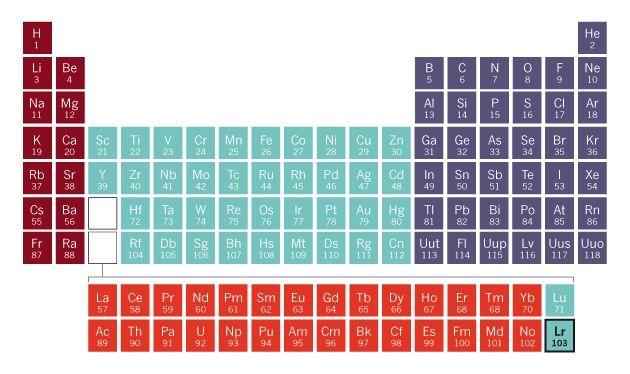 Periodic Table Database Chemogenesis Science Resources - fresh merck periodic table app