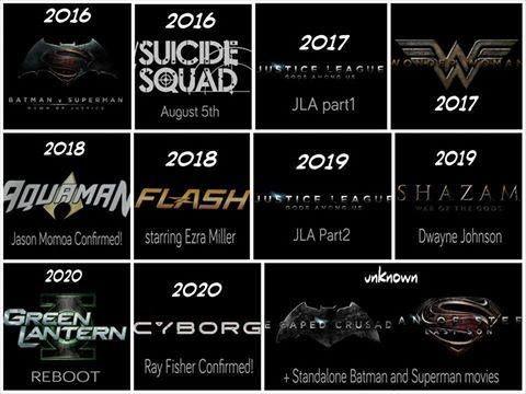 Saiu a Lista de filmes da DC!