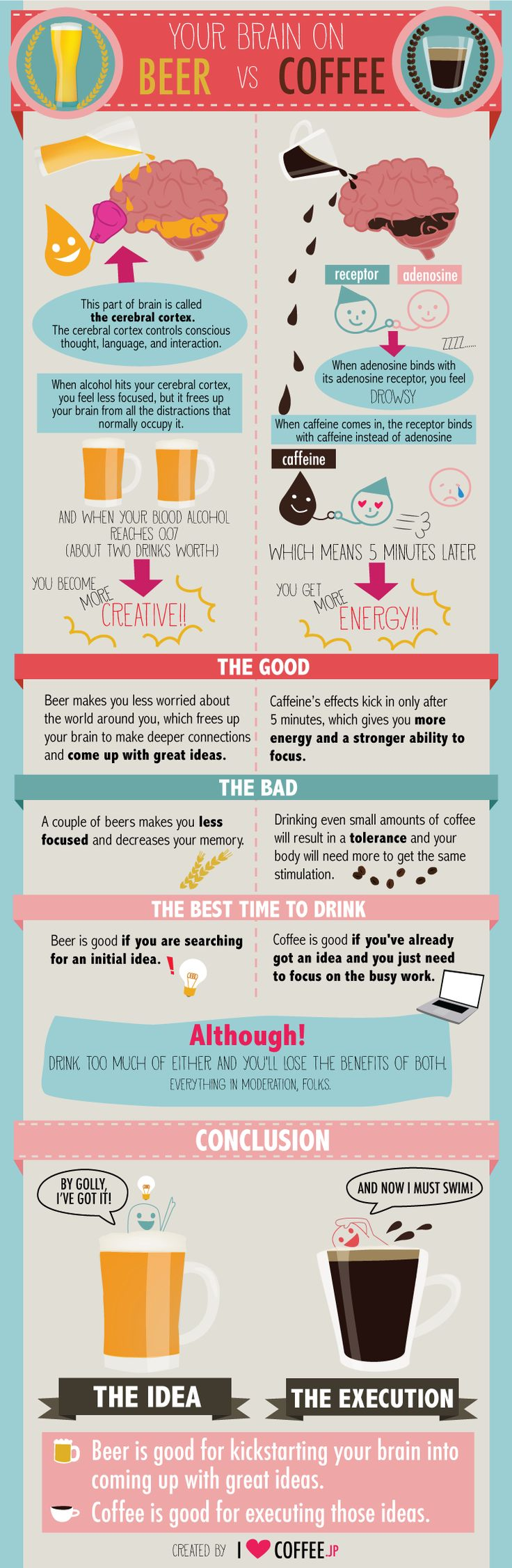 I don't drink either but this is a very interesting #nutrition infographic - Your Brain on Beer vs. Coffee - ILoveCoffee