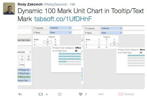 Tableau Tip: How To Create a 100 Mark Unit Chart inside of a Tooltip
