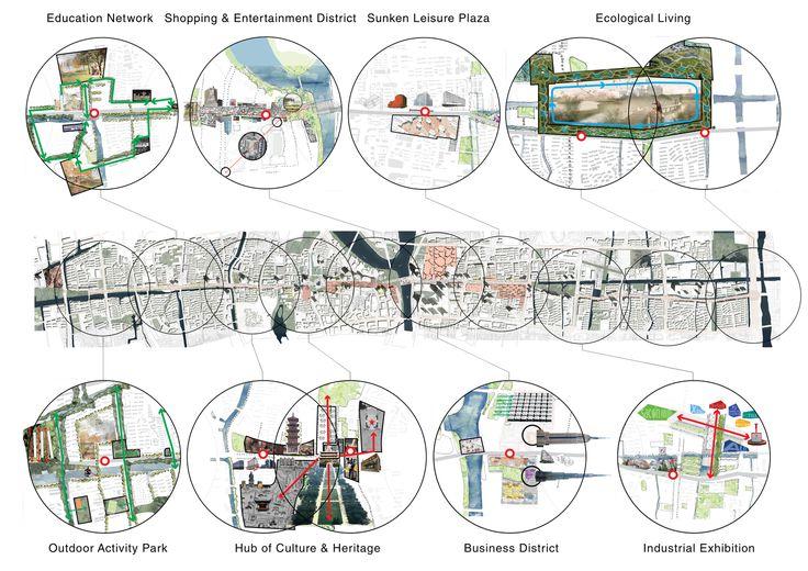 Ningbo Masterplan. OMA (2104)