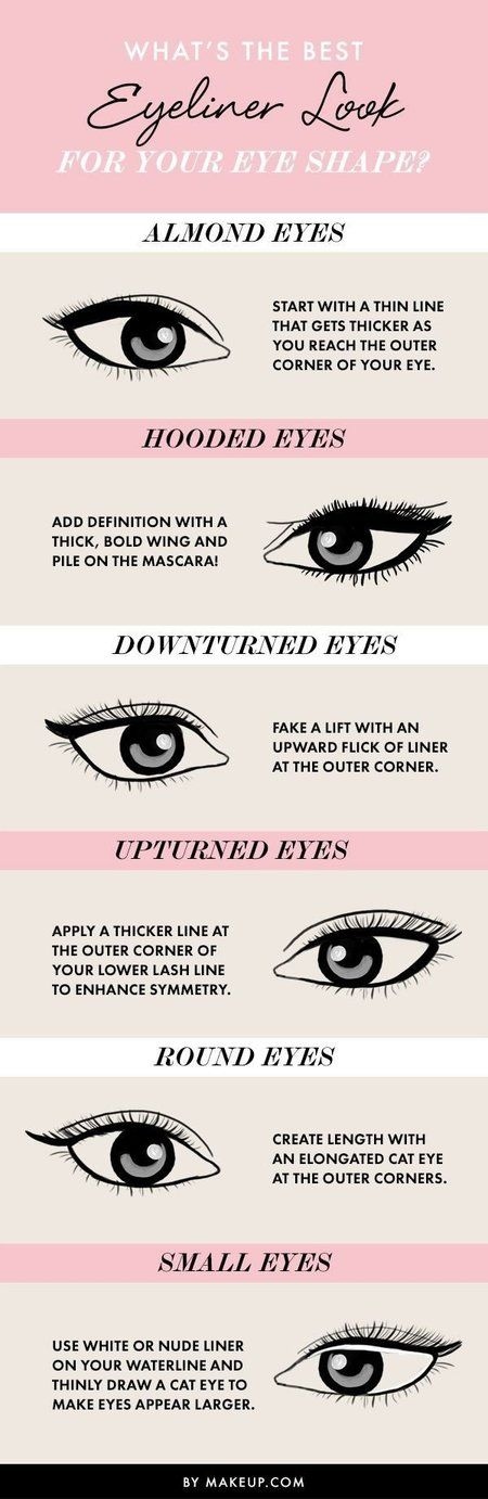 Best Eyeliner Look for Your Eye Shape?