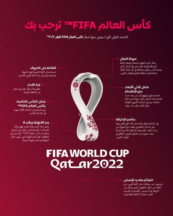 تفاصيل الشعار الرسمي لمونديال قطر 2022 إنفو صور