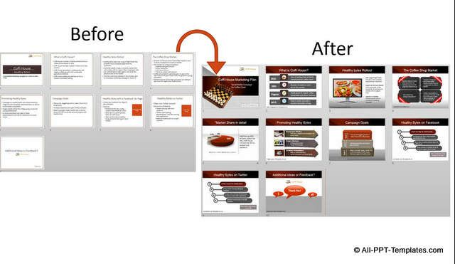 Before and After Marketing Slides Makeover from All PPT Templates