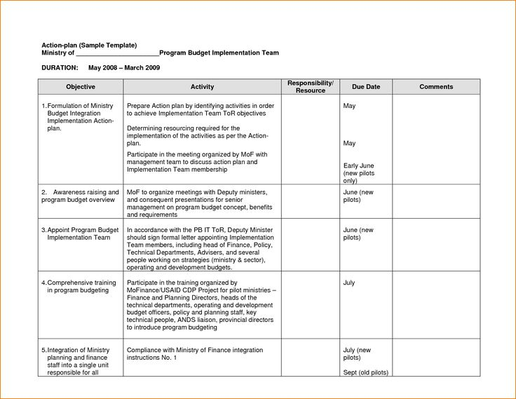 21 best Assignment #2 Applying Techniques to a Digital Strategy - action plan sample template