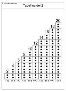 Schede didattiche di matematica - Baby-flash in 2020 ...