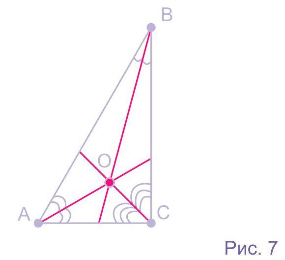 Центр вписанной в треугольник окружности