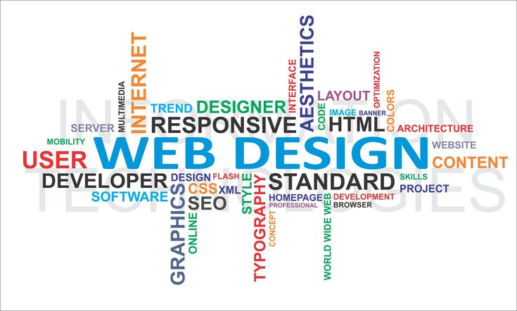 Remark You Online Presence With Professional #WebsiteDesign in Australia