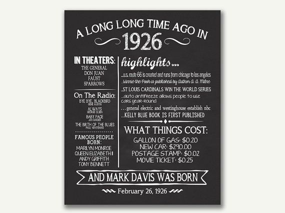 The Year 1926 Personalized 90th Birthday by JustAPeekAHoo on Etsy