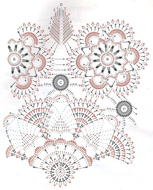 Lots of doily/in the round motif patterns