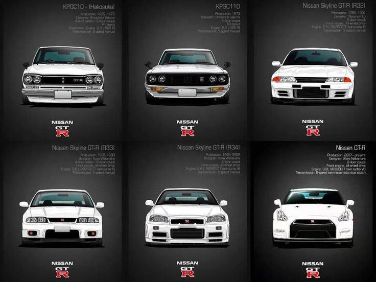 Nissan Gt R Nissan Pinterest Nissan Skyline Nissan And Cars