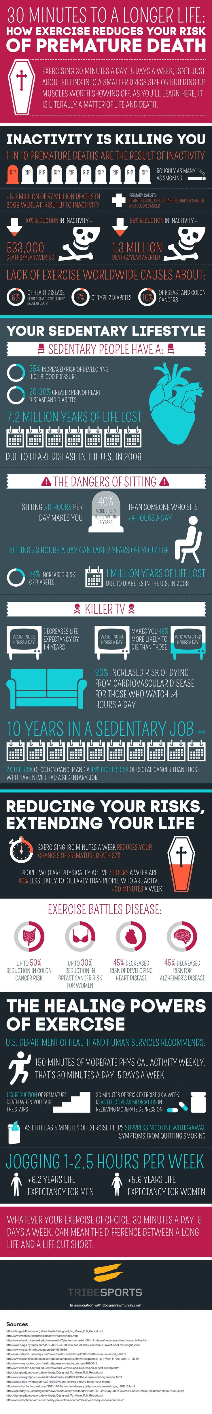 Is Sitting Too Much is Killing You?
