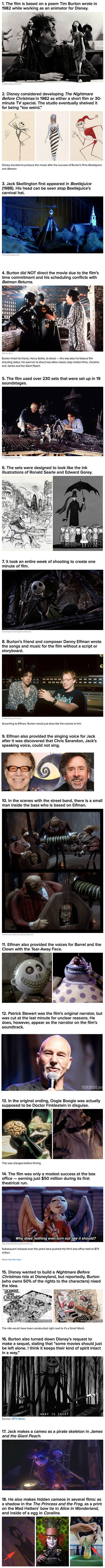 Here are some interesting things you probably did not know about The Nightmare Before Christmas. I really like Tim Burton and Danny Elfman!!!