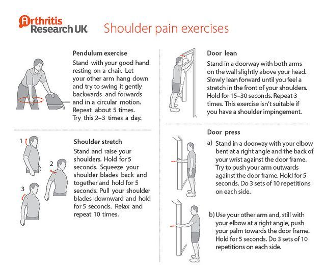 Shoulder pain exercises by Arthritis Research UK ...