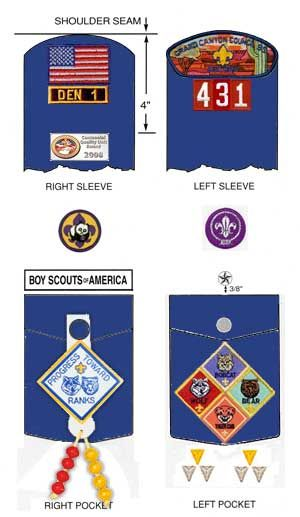 guide badges where to sew